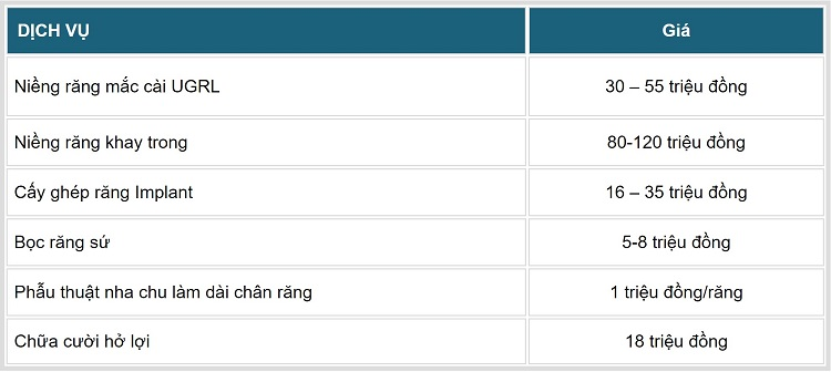 bảng giá thẩm mỹ kangnam